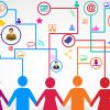 Communication en ligne : Les 5 astuces de Viviane ONDOUA
